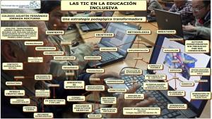 LAS TIC EN LA EDUCACIÓN INCLUSIVA